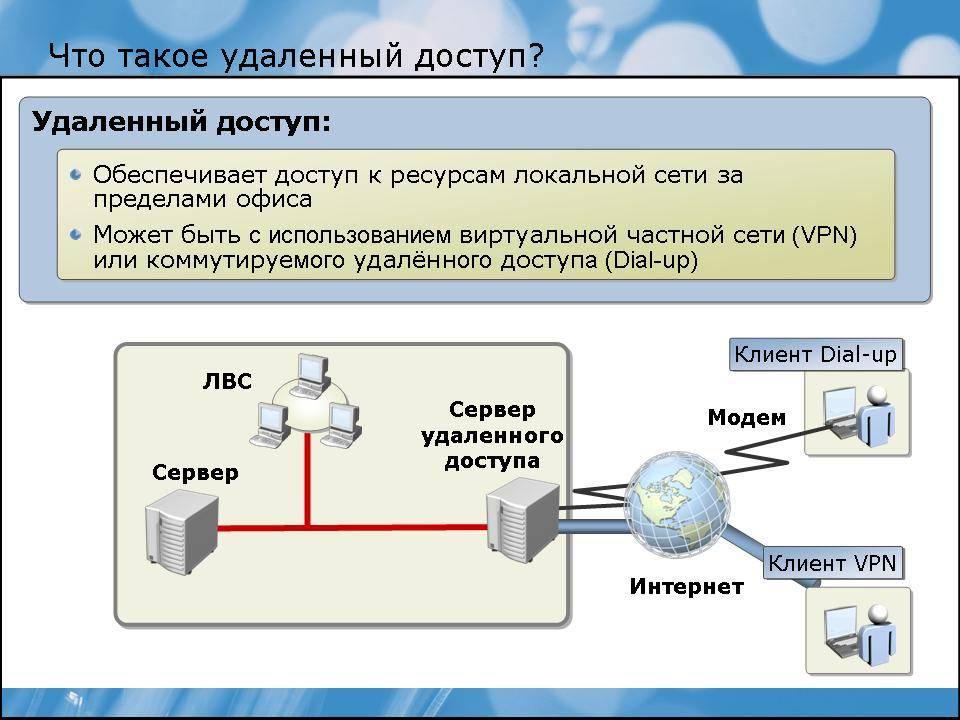 Как устранить ошибку «проблема адаптера беспроводных сетей или точки доступа»