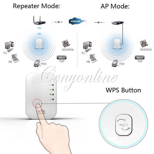 Делаем wi-fi репитер из wi-fi роутера